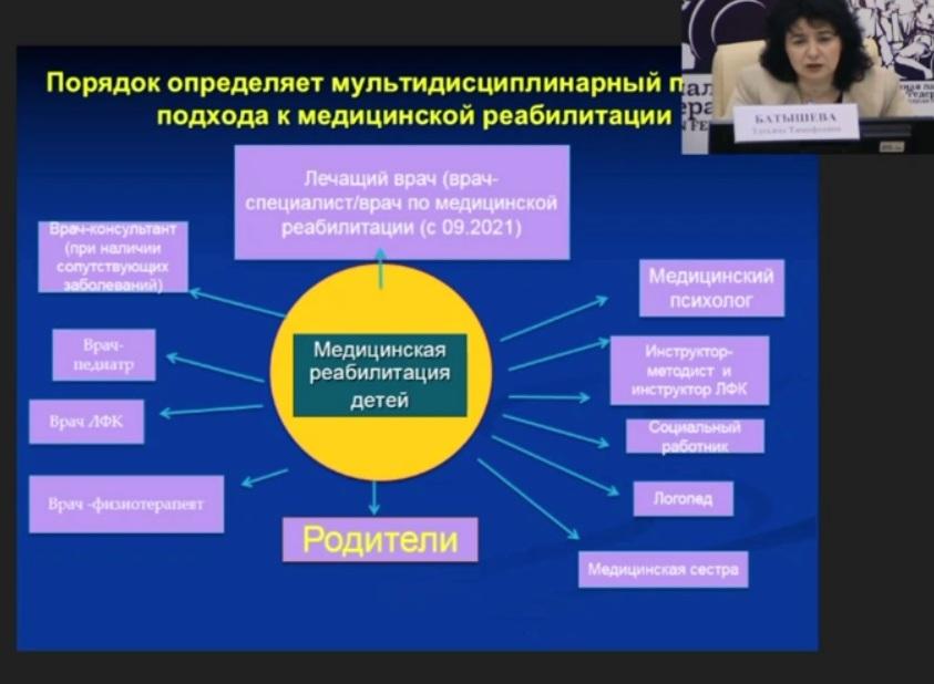 АРДИП приняла участие  в совещании по порядку оказания медицинской реабилитации детям-инвалидам 10 апреля 2019 г. АРДИП