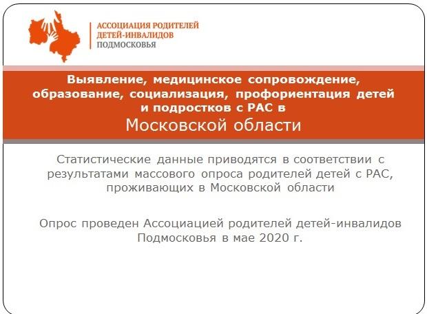 Результаты опроса среди родителей детей с ментальными нарушениями в Московской области АРДИП